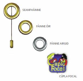 An Fáinne